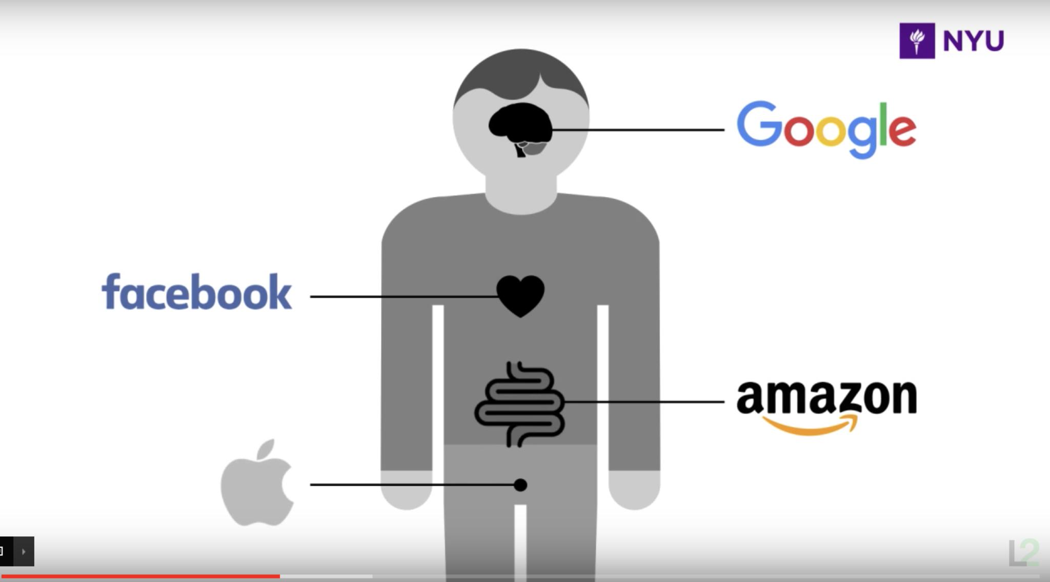 Los 4 jinetes: el ADN oculto de las GAFAs (Google, Amazon